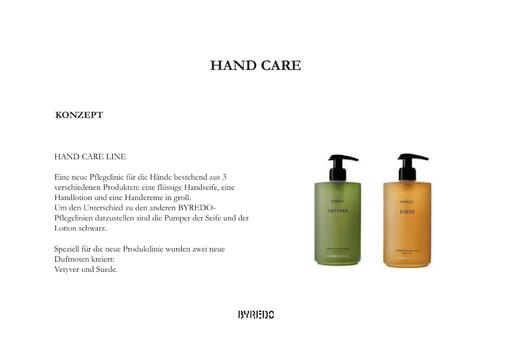 BYREDO Hand Care TXT