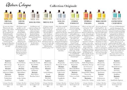 ATELIER COLOGNE Produktübersicht Collection Originale & Matières