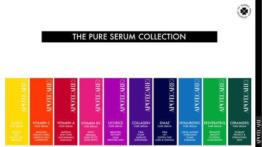 APOT CARE  PURE SERUM Collection 2018   Kopie